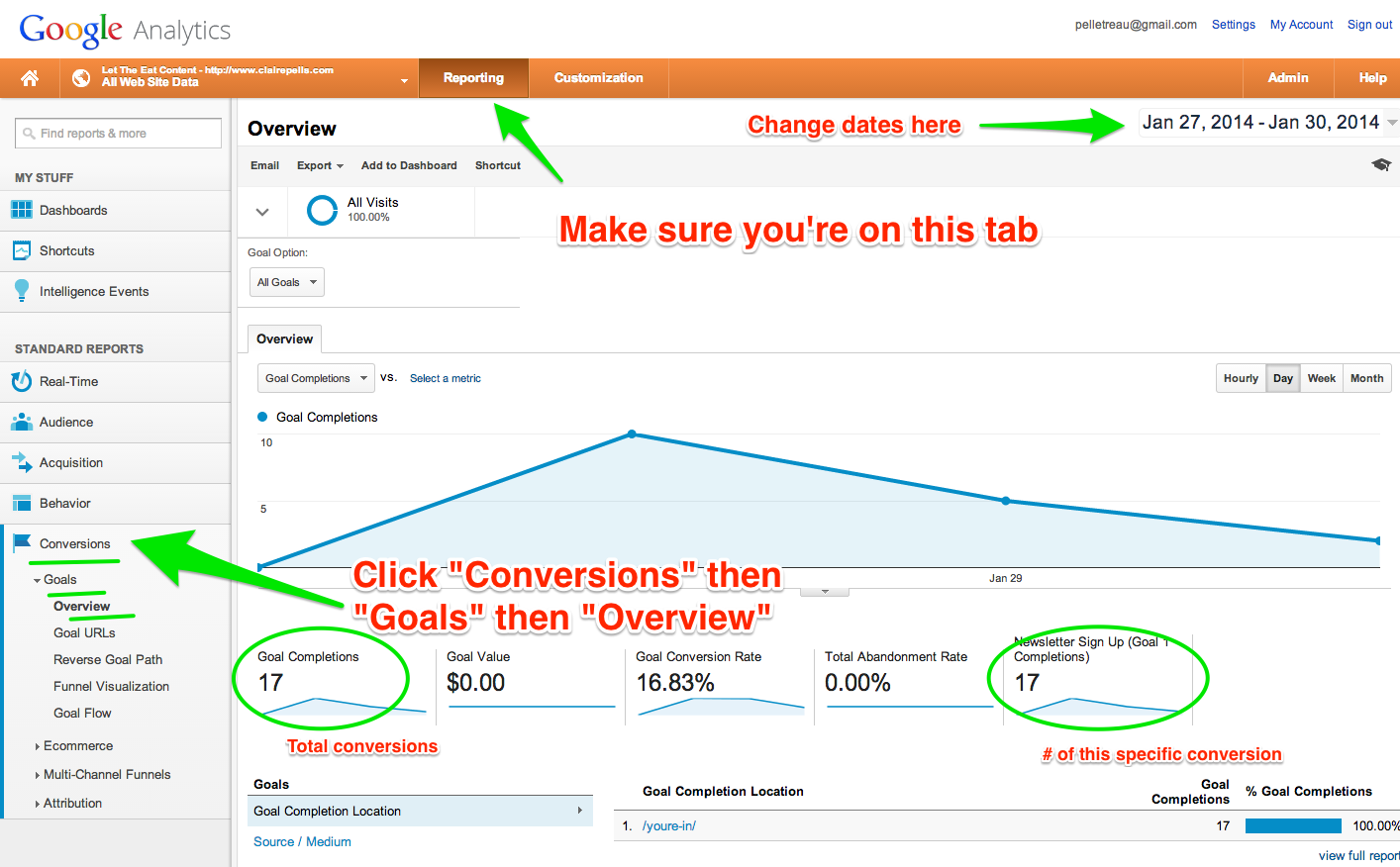 Example of a Google Analytics account with goals set up correctly