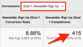 Sign Up Goal in Google Analytics
