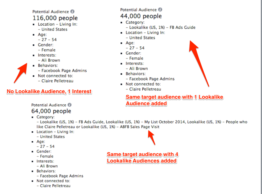 Targeting with several Lookalike Audience - Facebook Ads