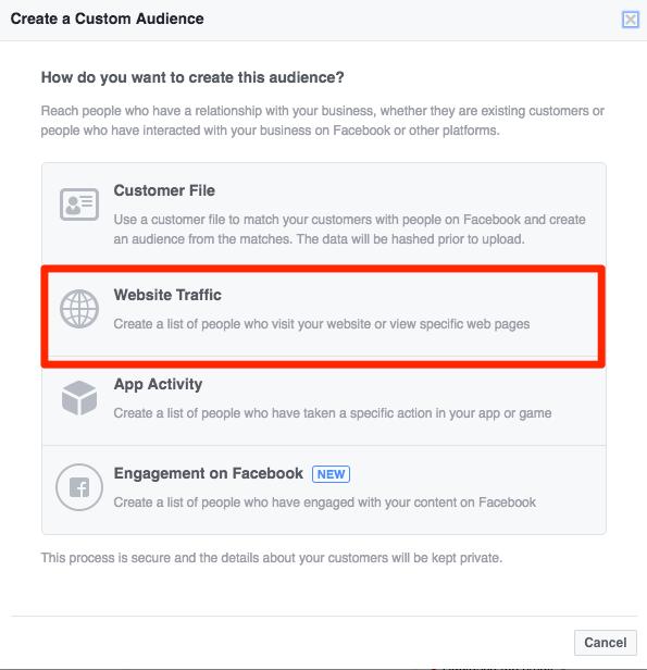 Retargeting Audience Facebook Ads