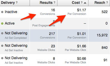 Conversion tracking Facebook Ads