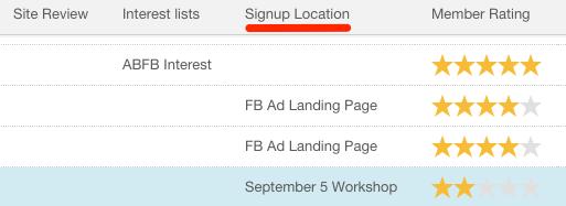 Sign Up Location Mailchimp