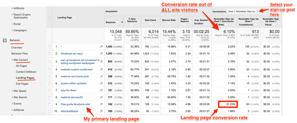 Google Analytics: Landing Page Conversion Rates