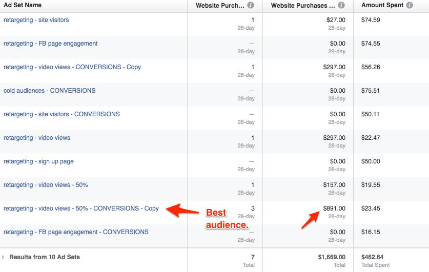 pm-webinarsignups-sales